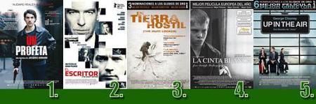 Top Blogdecine | Polanski pisa fuerte