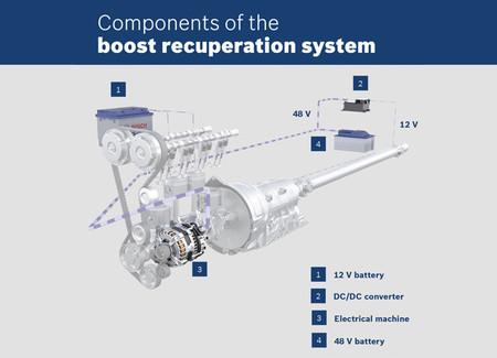 'Boost Recuperation System', Bosch propone la semi-hibridación