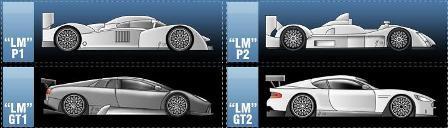 Previo 24 Horas de Le Mans: las categorías