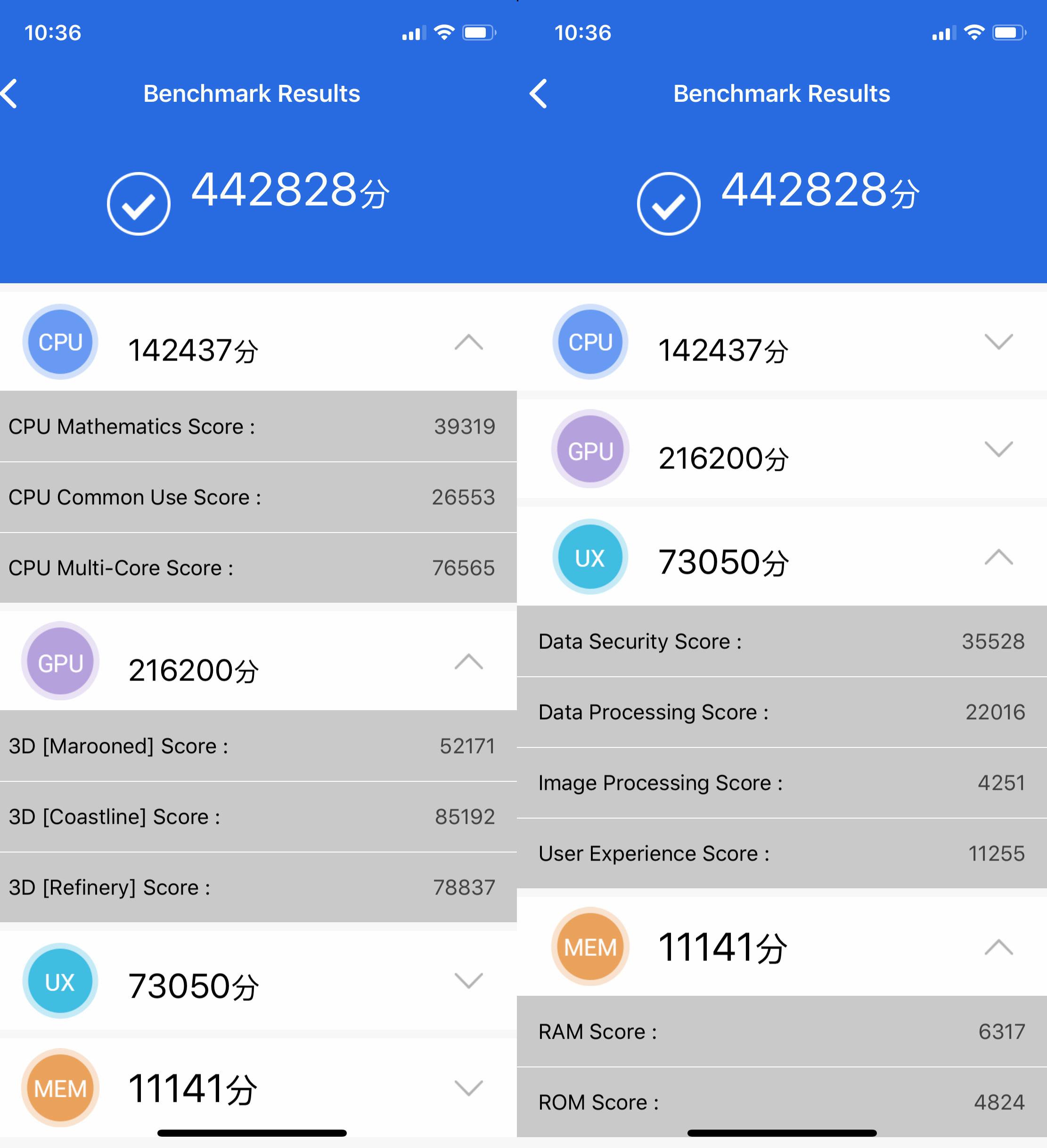 iPhone 11 Pro, benchmarks