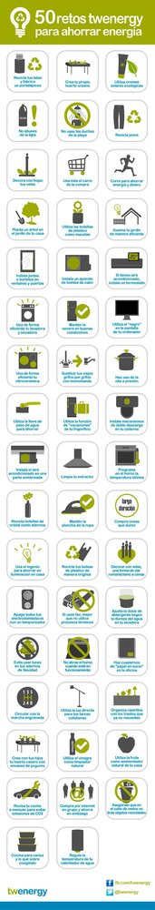 infografía retos ahorro energía twenergy