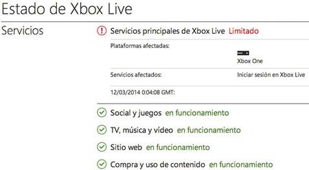 TitanFail: problemas de inicio de sesión en Xbox Live tras el lanzamiento estadounidense de Titanfall (actualizado)