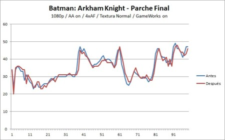 Batman Arkham Knight Tex Normal Parche Final