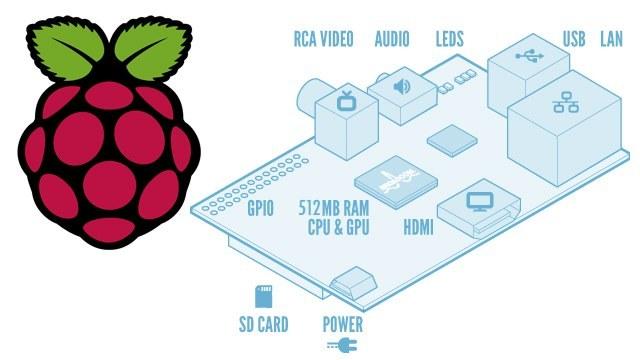 Raspberry Pi, información sobre el hardware