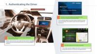 Intel y Ford quieren que los coches nos reconozcan, tanto cara como gestos