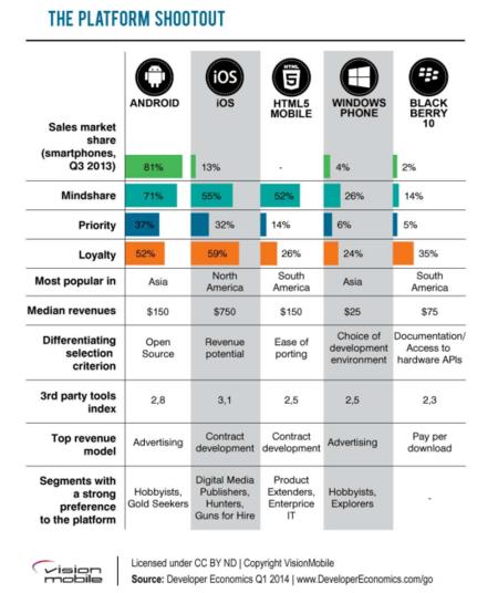 Plataformas - resumen
