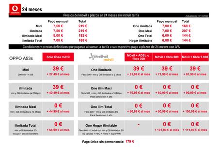 Precios Oppo A53s A Plazos Con Tarifas Vodafone