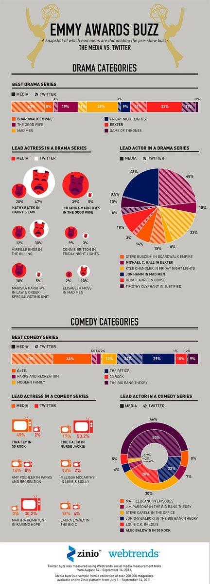 infografia-favoritos.jpg
