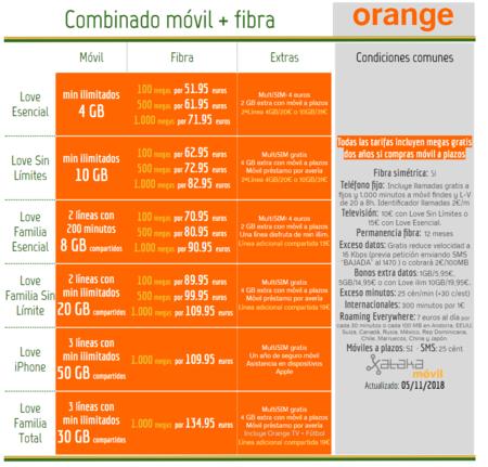 Tarifas Orange Love Noviembre 2018