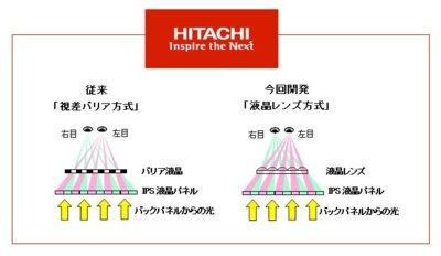 Hitachi presenta una pantalla 3D de alta definición para nuestros futuros móviles