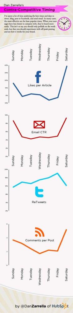 infografia-tiempo.jpg