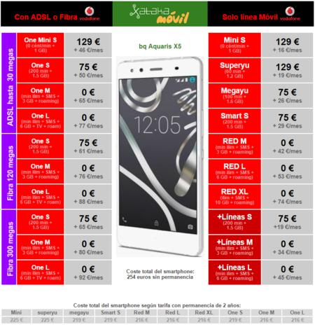 Precios Bq Aquaris X5 Con Vodafone