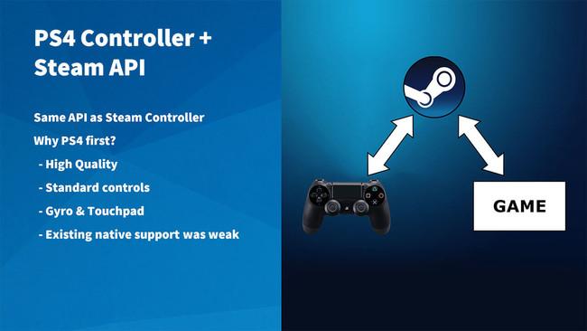 Steam Ps4