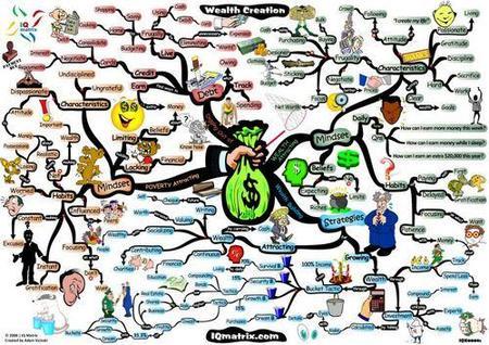 Las diez toxinas empresariales