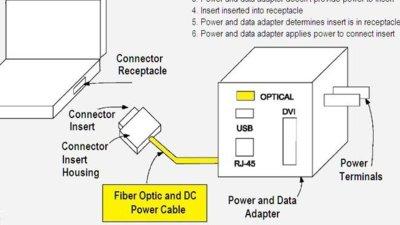 Una nueva patente sugiere un conector MagSafe con fibra óptica y multitud de posibilidades