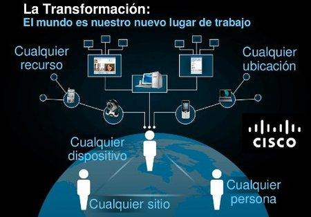 Cisco presenta sus productos para pymes por toda España