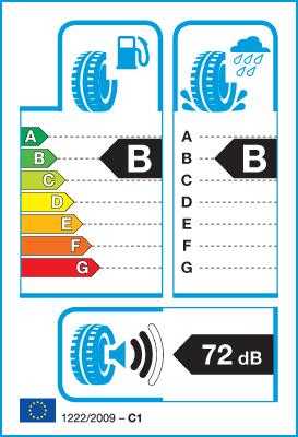 Nueva etiqueta neumáticos coche