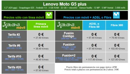 Precios Lenovo Moto G5 Plus Con Tarifas Movistar