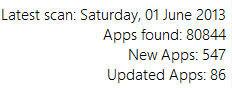 Datos de MetroStore Scanner, 1 de junio de 2013
