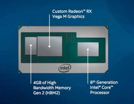Core i8 AMD