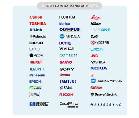 Digital Photo Ecosystem Map 2018 Detalle 01