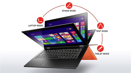 Formatos de uso Lenovo Yoga 2 Pro