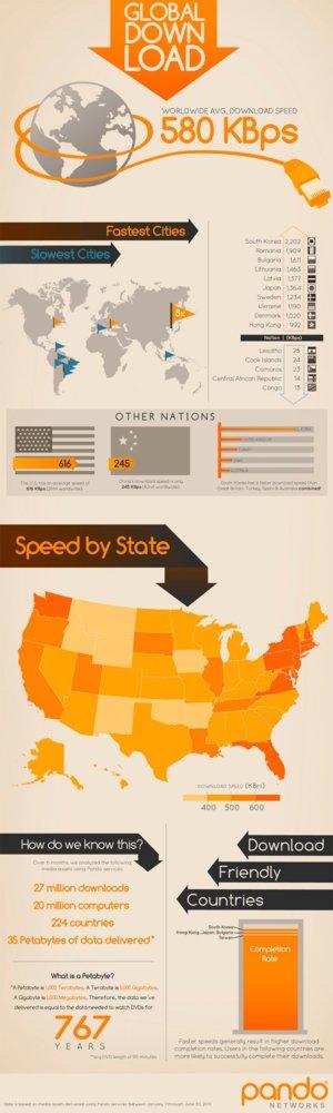 infografia-velocidad.jpg