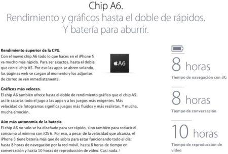 Apple A6 oficial