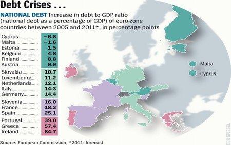 Estamos viviendo la colisión entre un sistema financiero fraudulento y un euro debilitado por los desequilibrios de la eurozona