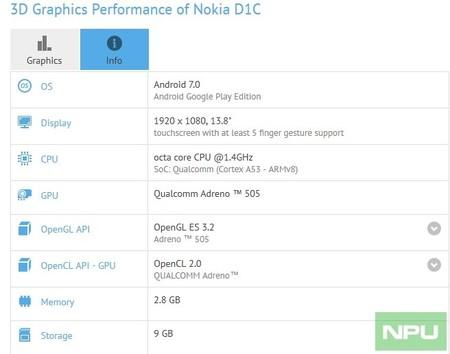 Nokia D1c Gfxbench Leak