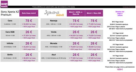 Precios Sony Xperia Xz Premium Con Yoigo