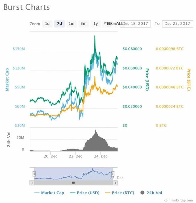 Chart 2 991x1024