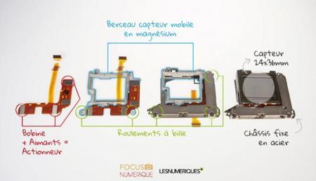 Sony se inspiró en la tecnología antiseísmos de Japón para diseñar la estabilización de la A7 II