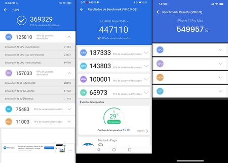 Benchmark Antutu Snapdragon 865 Xiaomi Mi 9 Iphone 11 Pro Max Huawei Mate 30 Pro