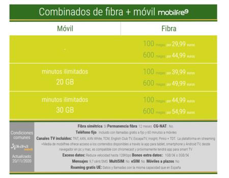 Nuevos Combinados De Fibra Y Movil De Mobilfree En Diciembre De 2020