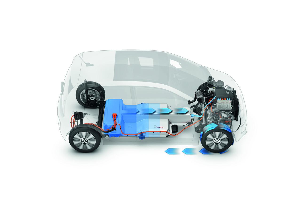 Foto de Volkswagen e-up! (1/26)