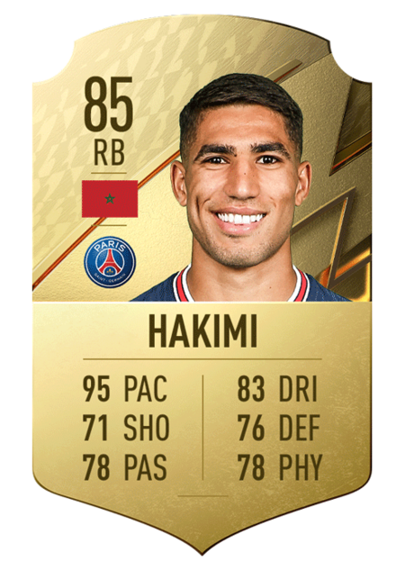 Hakimi