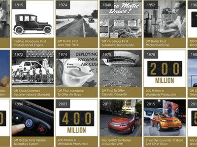 General Motors celebra sus 500 millones de vehículos fabricados a nivel global