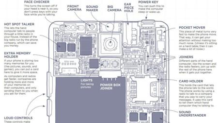 Handcomputer Featured