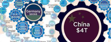 Quién fabrica el mundo: los países con mayor producción industrial, en un mapa