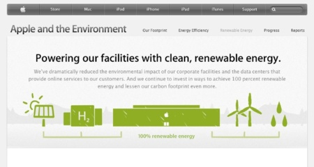 Apple and the Enviroment