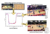 Las cámaras robóticas aprenderán jugadas de baloncesto para poder retransmitir solas un partido
