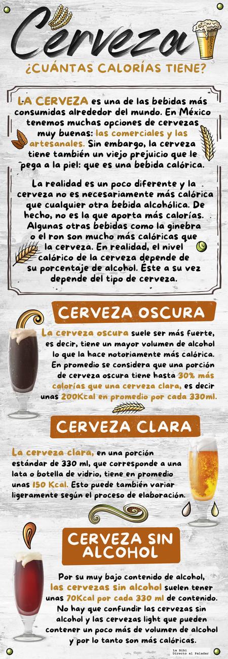 Calorias Cerveza Infografia