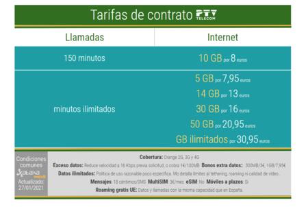 Nuevas Tarifas Moviles De Contrato Ptv Telecom En 2021