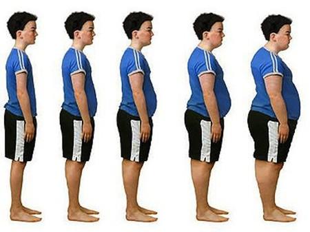 La pandemia de la obesidad en cifras