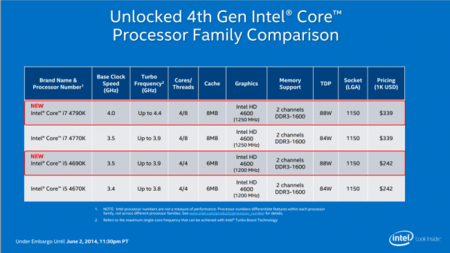 intel-devils-canyon-skus.png