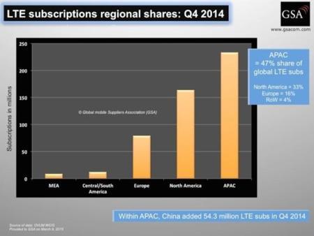 Asia marca el ritmo del crecimiento
