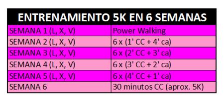 5k-6semanas