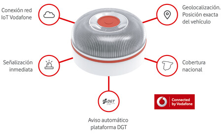 Vodafone Helpflash Iot 02