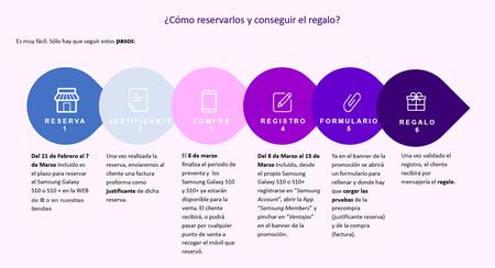 Mobilr Reserva Galaxys10